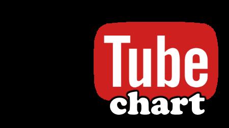 Youtube Chart con Daniele Paternò